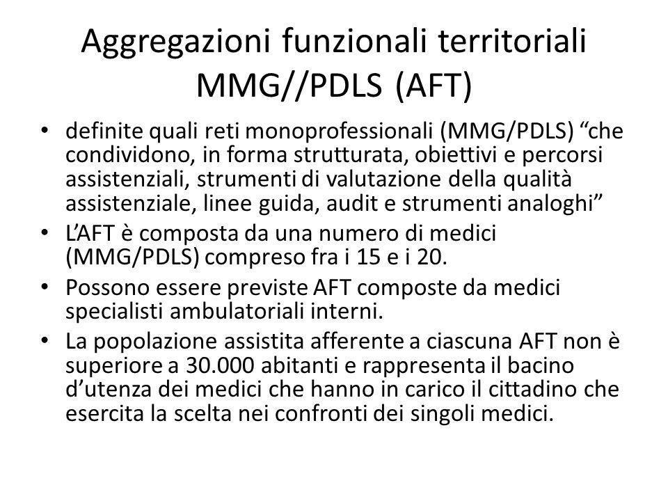"""Aggregazioni funzionali territoriali MMG//PDLS (AFT) definite quali reti monoprofessionali (MMG/PDLS) """"che condividono, in forma strutturata, obiettiv"""