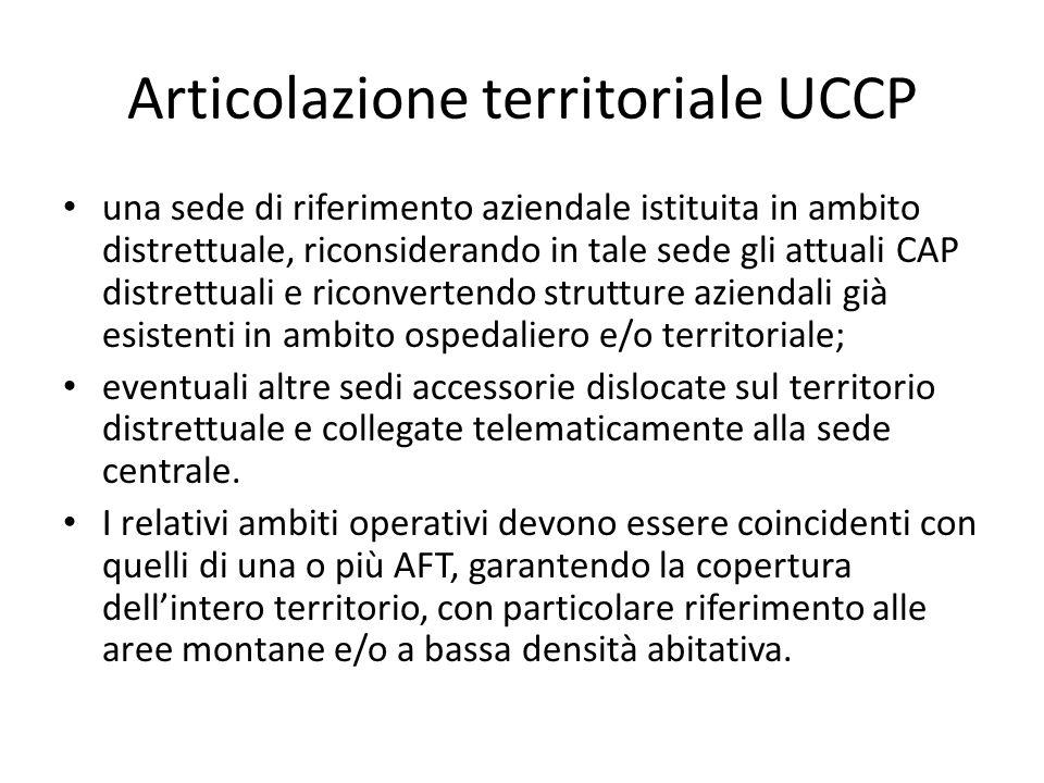 Articolazione territoriale UCCP una sede di riferimento aziendale istituita in ambito distrettuale, riconsiderando in tale sede gli attuali CAP distre
