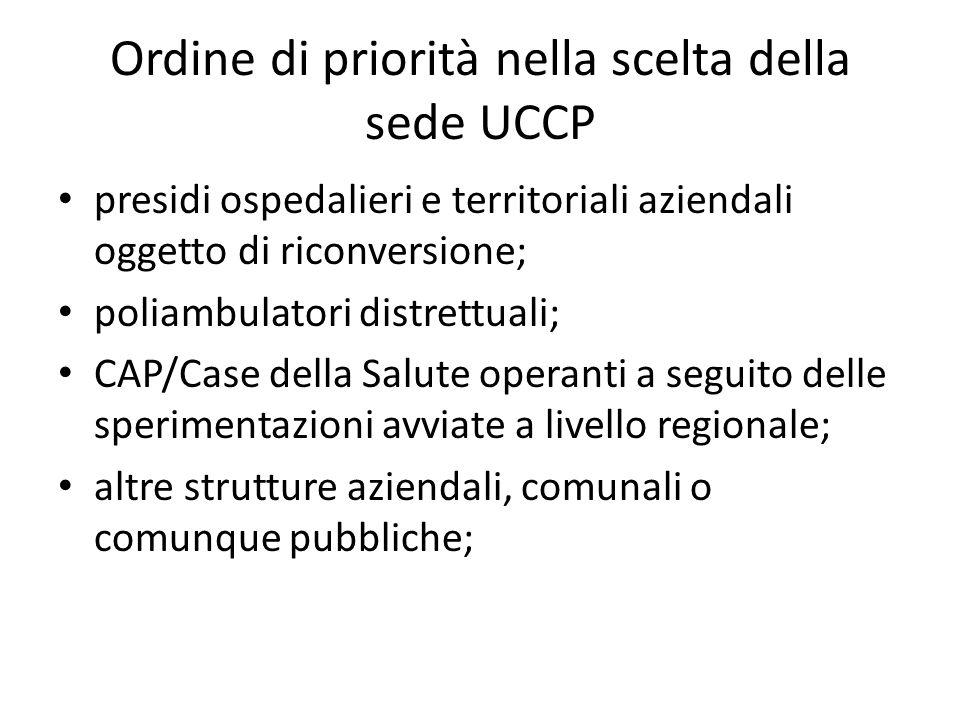 Ordine di priorità nella scelta della sede UCCP presidi ospedalieri e territoriali aziendali oggetto di riconversione; poliambulatori distrettuali; CA