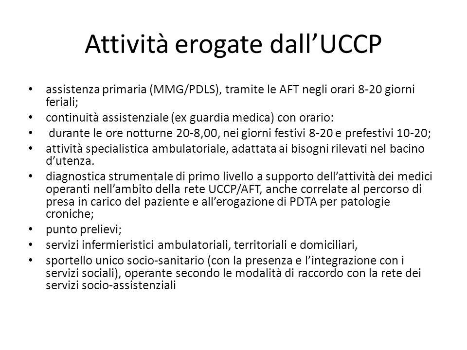 Attività erogate dall'UCCP assistenza primaria (MMG/PDLS), tramite le AFT negli orari 8-20 giorni feriali; continuità assistenziale (ex guardia medica