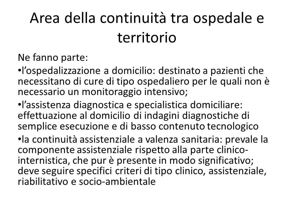 Area della continuità tra ospedale e territorio Ne fanno parte: l'ospedalizzazione a domicilio: destinato a pazienti che necessitano di cure di tipo o