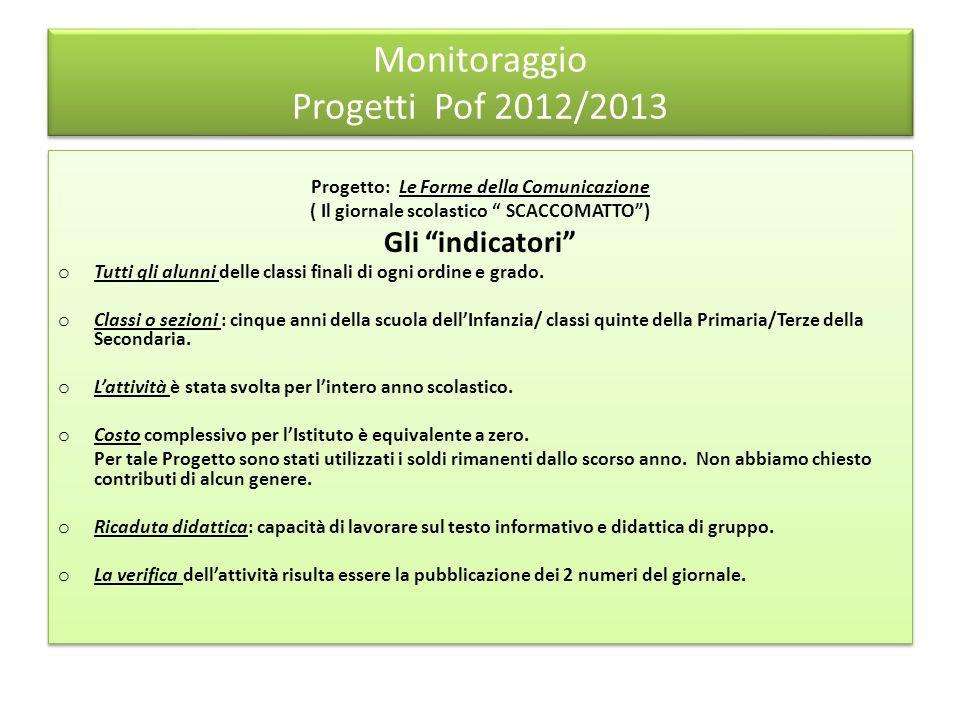 """Monitoraggio Progetti Pof 2012/2013 Progetto: Le Forme della Comunicazione ( Il giornale scolastico """" SCACCOMATTO"""") Gli """"indicatori"""" o Tutti gli alunn"""