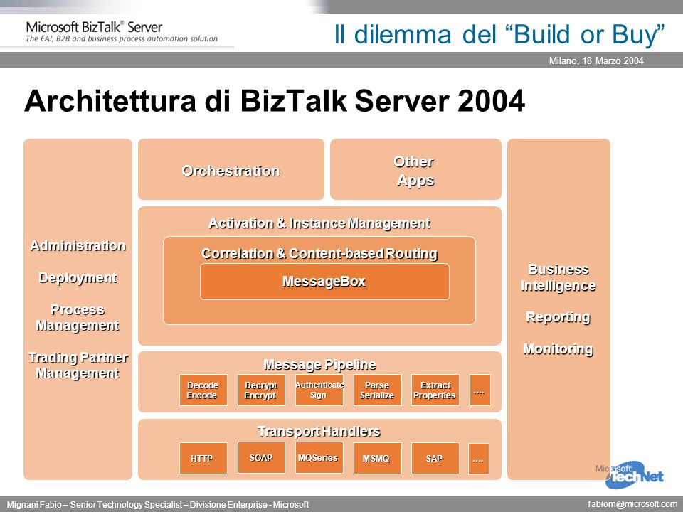 Milano, 18 Marzo 2004 Mignani Fabio – Senior Technology Specialist – Divisione Enterprise - Microsoft fabiom@microsoft.com Il dilemma del Build or Buy Architettura di BizTalk Server 2004 Message Pipeline DecodeEncodeDecryptEncryptParseSerializeExtractPropertiesAuthenticateSign Orchestration Activation & Instance Management Correlation & Content-based Routing MessageBox Transport Handlers HTTP SOAP MSMQSAP MQSeries BusinessIntelligenceReportingMonitoringAdministrationDeploymentProcessManagement Trading Partner ManagementOtherApps ….