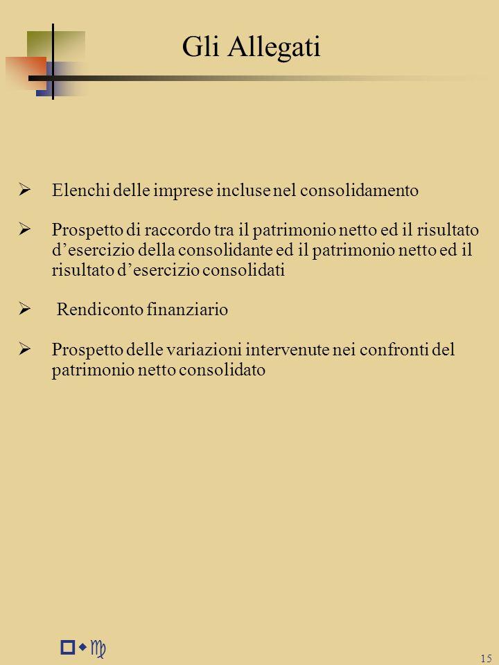 pwc 15 Gli Allegati  Elenchi delle imprese incluse nel consolidamento  Prospetto di raccordo tra il patrimonio netto ed il risultato d'esercizio del
