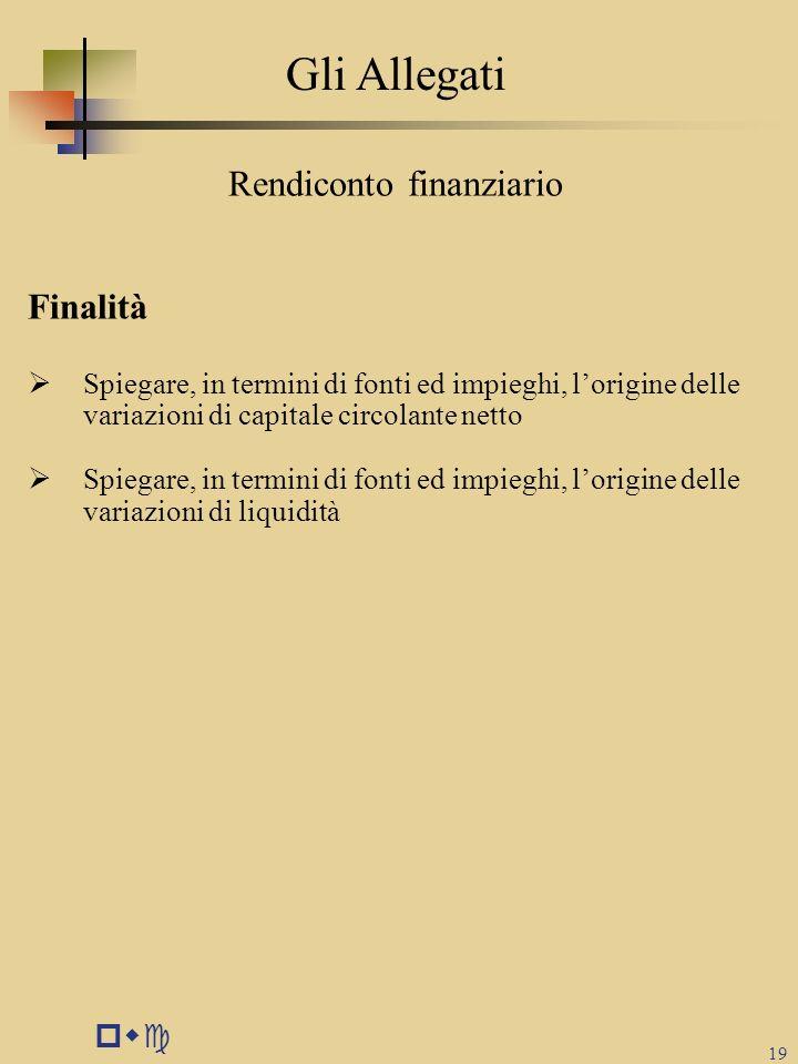 pwc 19 Rendiconto finanziario Finalità  Spiegare, in termini di fonti ed impieghi, l'origine delle variazioni di capitale circolante netto  Spiegare