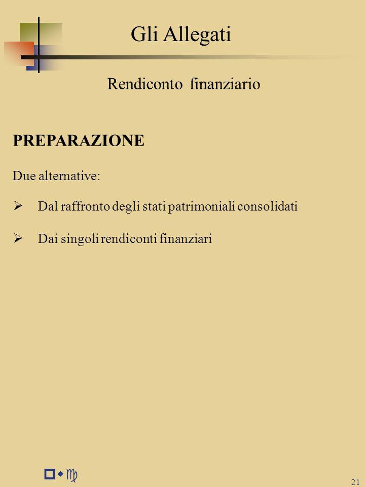 pwc 21 PREPARAZIONE Due alternative:  Dal raffronto degli stati patrimoniali consolidati  Dai singoli rendiconti finanziari Rendiconto finanziario G