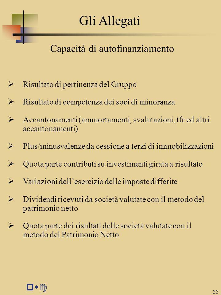 pwc 22 Capacità di autofinanziamento  Risultato di pertinenza del Gruppo  Risultato di competenza dei soci di minoranza  Accantonamenti (ammortamen