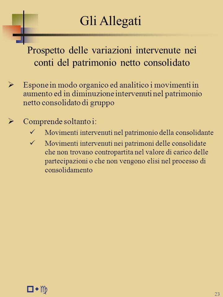 pwc 23 Prospetto delle variazioni intervenute nei conti del patrimonio netto consolidato  Espone in modo organico ed analitico i movimenti in aumento