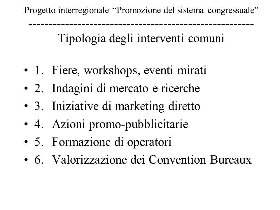 Progetto interregionale Promozione del sistema congressuale ------------------------------------------------------- Tipologia degli interventi comuni 1.Fiere, workshops, eventi mirati 2.Indagini di mercato e ricerche 3.
