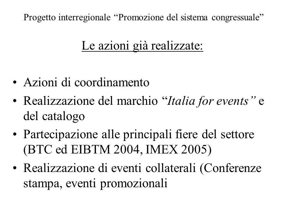 Progetto interregionale Promozione del sistema congressuale Le azioni già realizzate: Azioni di coordinamento Realizzazione del marchio Italia for events e del catalogo Partecipazione alle principali fiere del settore (BTC ed EIBTM 2004, IMEX 2005) Realizzazione di eventi collaterali (Conferenze stampa, eventi promozionali