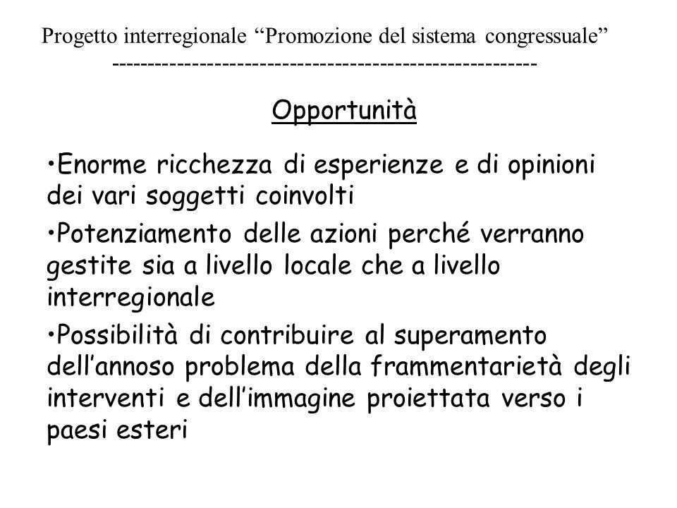 Progetto interregionale Promozione del sistema congressuale --------------------------------------------------------- Opportunità Enorme ricchezza di esperienze e di opinioni dei vari soggetti coinvolti Potenziamento delle azioni perché verranno gestite sia a livello locale che a livello interregionale Possibilità di contribuire al superamento dell'annoso problema della frammentarietà degli interventi e dell'immagine proiettata verso i paesi esteri
