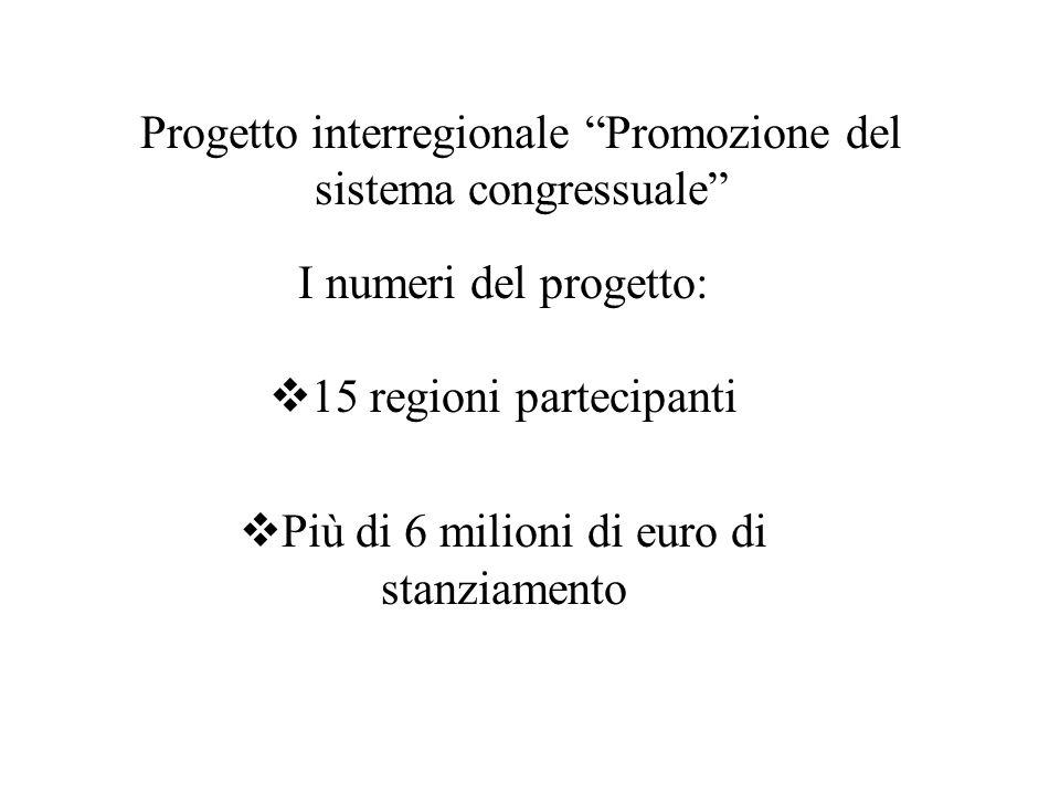 Progetto interregionale Promozione del sistema congressuale Le Regioni partecipanti (prima fase) Campania Emilia Romagna Liguria Lazio Marche Toscana Umbria Veneto Prov.
