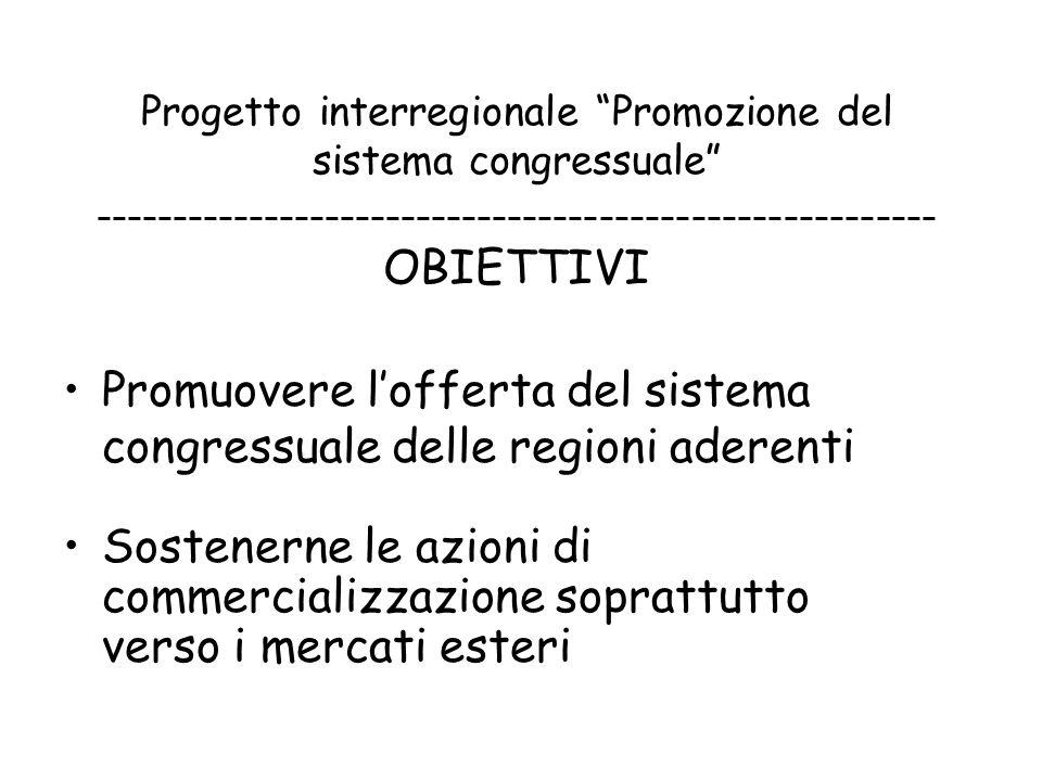 Progetto interregionale Promozione del sistema congressuale ------------------------------------------------------------------------------ La rete di relazioni - strumenti ed esperimenti Le regioni hanno costituito un Comitato di coordinamento e monitoraggio Metodi di condivisione delle informazioni Creazione di frequenti momenti di incontro Realizzazione di un catalogo, di un sito web e di pubblicità tabellare comune Le fiere realizzate finora hanno visto la partecipazione coordinata di ENIT, regioni, Convention Bureaux, operatori, ai quali erano rivolti servizi comuni
