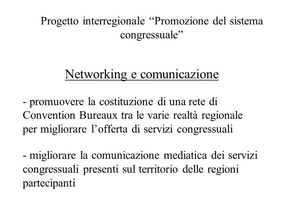 Progetto interregionale Promozione del sistema congressuale Networking e comunicazione - promuovere la costituzione di una rete di Convention Bureaux tra le varie realtà regionale per migliorare l'offerta di servizi congressuali - migliorare la comunicazione mediatica dei servizi congressuali presenti sul territorio delle regioni partecipanti