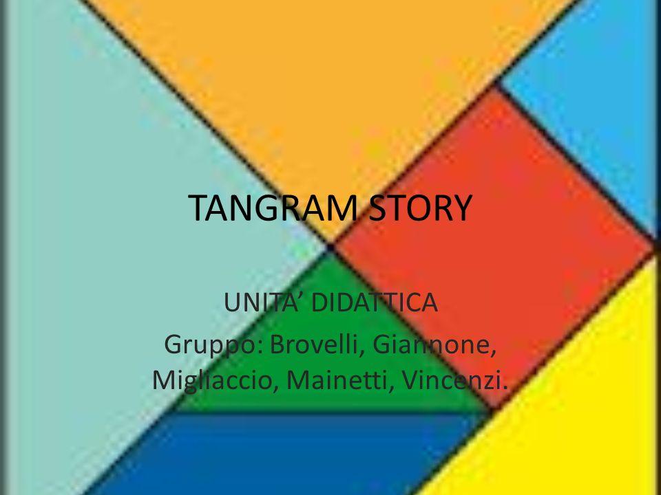 TANGRAM STORY UNITA' DIDATTICA Gruppo: Brovelli, Giannone, Migliaccio, Mainetti, Vincenzi.