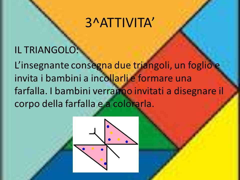 3^ATTIVITA' IL TRIANGOLO: L'insegnante consegna due triangoli, un foglio e invita i bambini a incollarli e formare una farfalla. I bambini verranno in