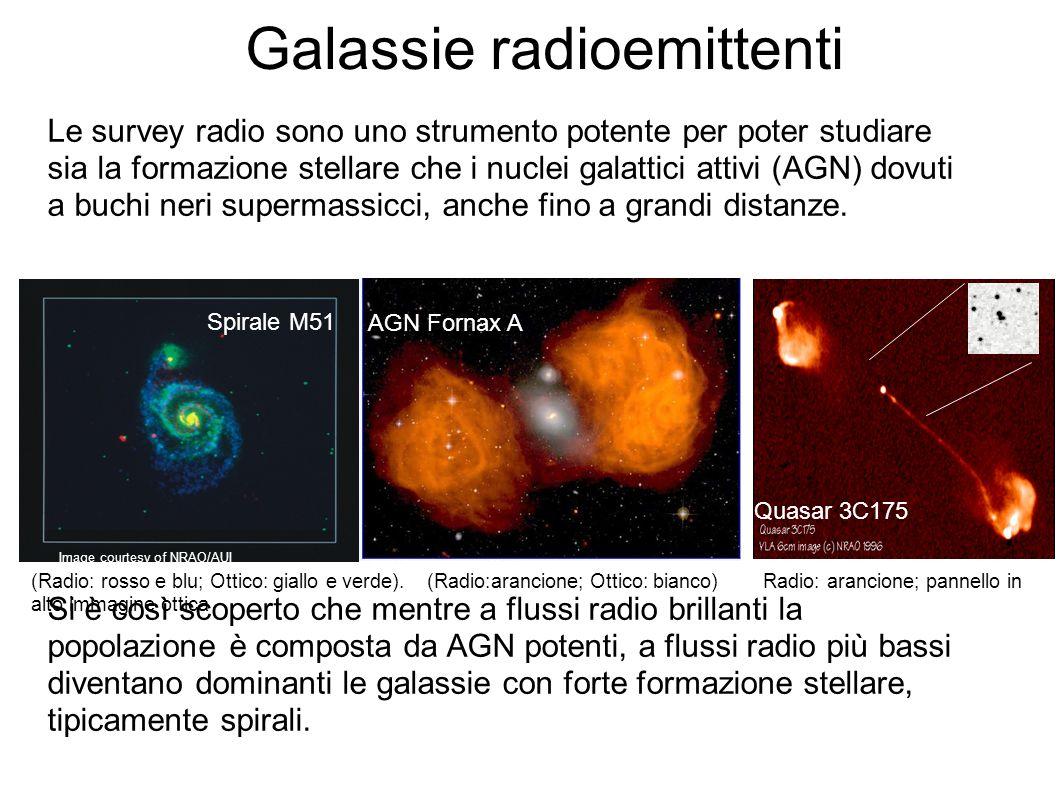 Galassie radioemittenti Le survey radio sono uno strumento potente per poter studiare sia la formazione stellare che i nuclei galattici attivi (AGN) dovuti a buchi neri supermassicci, anche fino a grandi distanze.
