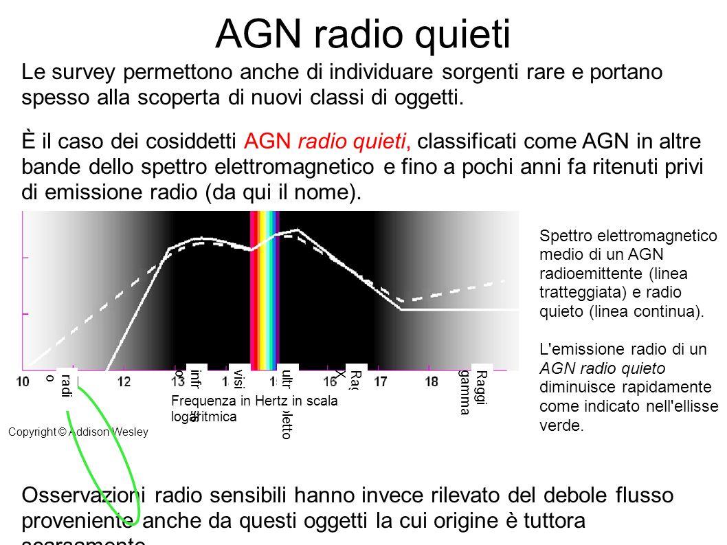 AGN radio quieti Le survey permettono anche di individuare sorgenti rare e portano spesso alla scoperta di nuovi classi di oggetti.