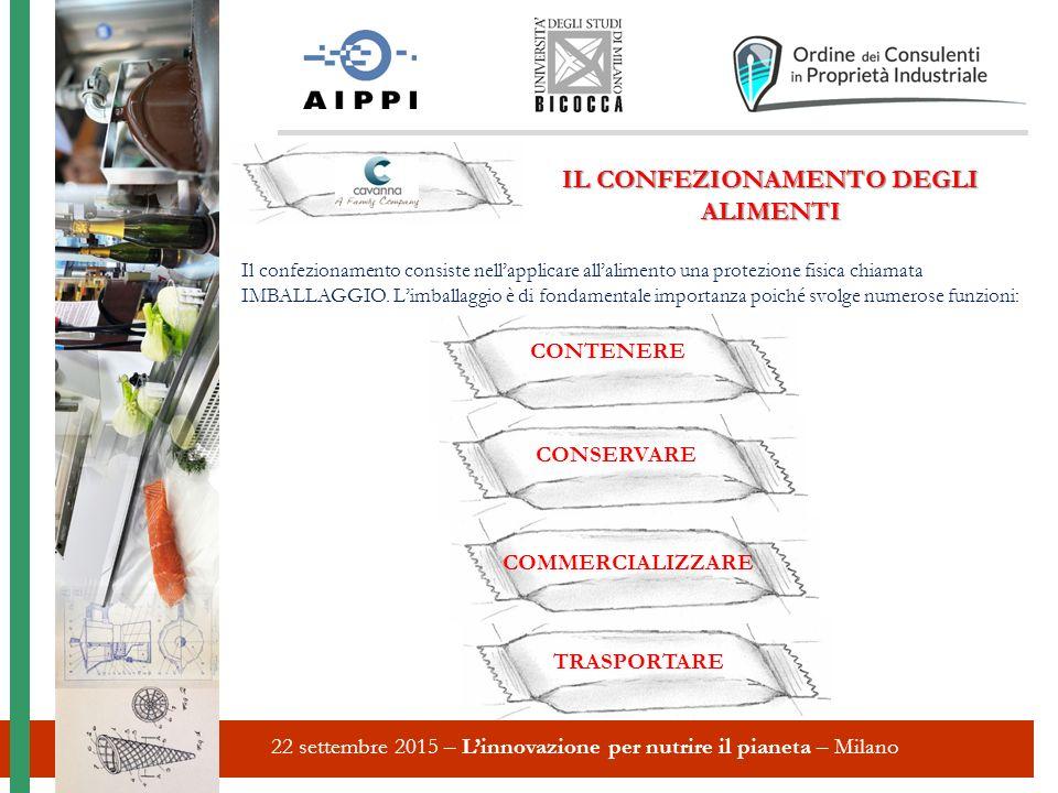 22 settembre 2015 – L'innovazione per nutrire il pianeta – Milano IL CONFEZIONAMENTO DEGLI ALIMENTI Il confezionamento consiste nell'applicare all'alimento una protezione fisica chiamata IMBALLAGGIO.
