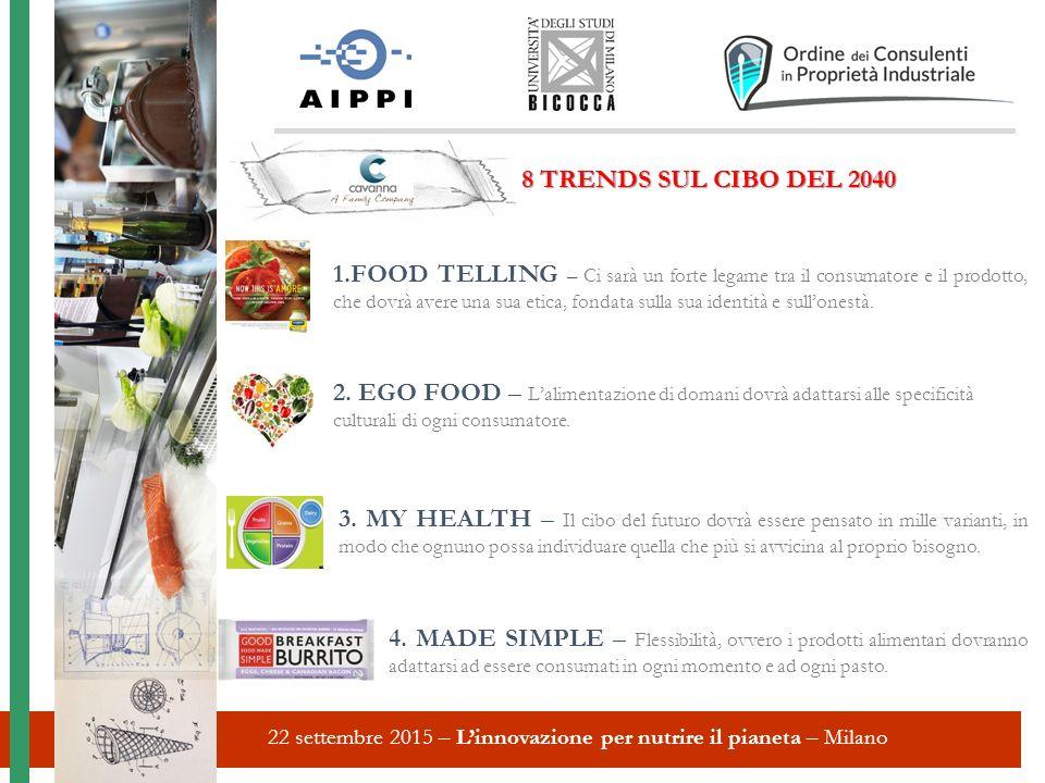 22 settembre 2015 – L'innovazione per nutrire il pianeta – Milano 8 TRENDS SUL CIBO DEL 2040 1.FOOD TELLING – Ci sarà un forte legame tra il consumatore e il prodotto, che dovrà avere una sua etica, fondata sulla sua identità e sull'onestà.