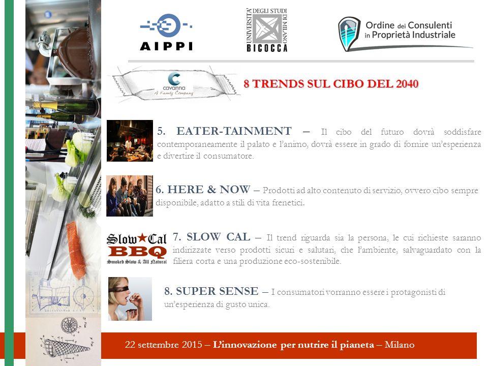 22 settembre 2015 – L'innovazione per nutrire il pianeta – Milano 8 TRENDS SUL CIBO DEL 2040 5.