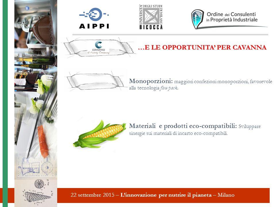 22 settembre 2015 – L'innovazione per nutrire il pianeta – Milano …E LE OPPORTUNITA' PER CAVANNA Monoporzioni: maggiori confezioni monoporzioni, favorevole alla tecnologia flow pack.