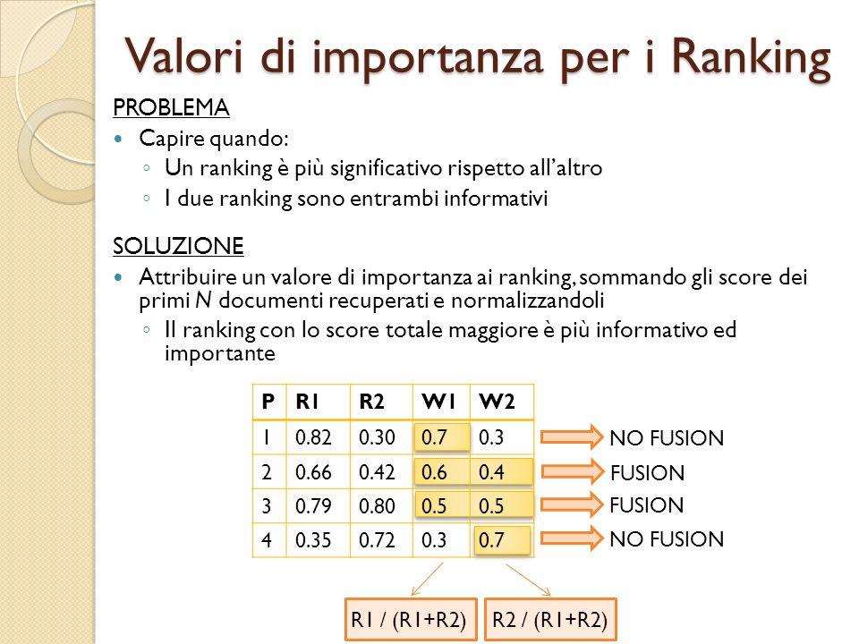 Valori di importanza per i Ranking PROBLEMA Capire quando: ◦ Un ranking è più significativo rispetto all'altro ◦ I due ranking sono entrambi informati