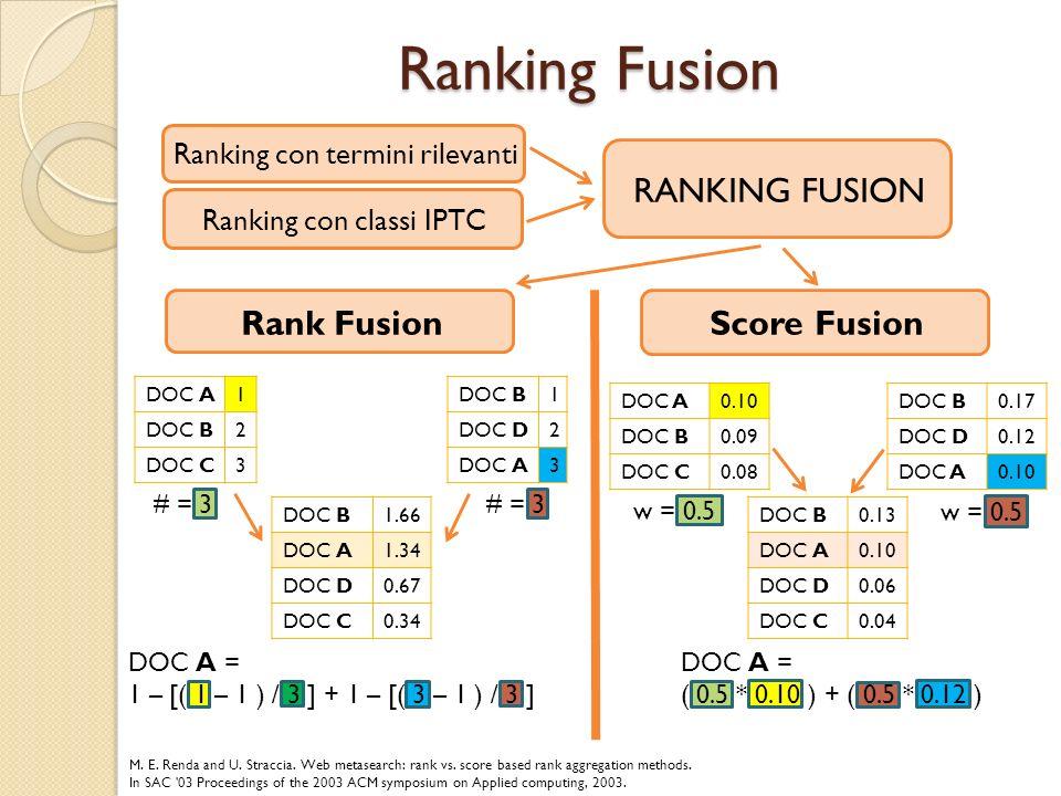Ranking Fusion Ranking con termini rilevanti Ranking con classi IPTC RANKING FUSION Rank FusionScore Fusion DOC A1 DOC B2 DOC C3 DOC B1 DOC D2 DOC A3 DOC B1.66 DOC A1.34 DOC D0.67 DOC C0.34 # = 3 DOC B0.13 DOC A0.10 DOC D0.06 DOC C0.04 DOC A0.10 DOC B0.09 DOC C0.08 DOC B0.17 DOC D0.12 DOC A0.10 w = 0.5 DOC A = ( 0.5 * 0.10 ) + ( 0.5 * 0.12 ) # = 3 DOC A = 1 – [( 1 – 1 ) / 3 ] + 1 – [( 3 – 1 ) / 3 ] M.