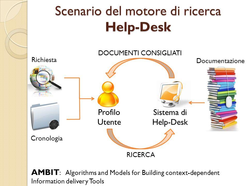 Scenario del motore di ricerca Help-Desk Profilo Utente Sistema di Help-Desk Documentazione Cronologia Richiesta DOCUMENTI CONSIGLIATI RICERCA AMBIT : Algorithms and Models for Building context-dependent Information delivery Tools