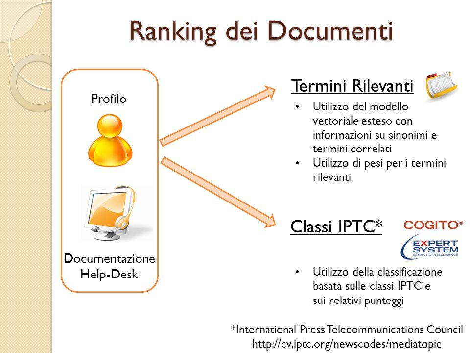 Similarità - Modello Vettoriale Profili Utente Documenti PTERMINITFIDF 1 Guarantee12.53.1 Term12.52.7 2 Camera10.21.4 Reset101.4 DTERMINITFIDF 1 Warranty0.021.6 Term0.012.7 2 Camcorder0.062.7 Reset0.011.4 SYN REL EQ SCORE 1 = [1 * (12.5 * 3.1) * (0.02 * 1.6)] + [1 * (12.5 * 2.7) * (0.01 * 2.7)] EQ SCORE 2 = [0.7 * (10.2 * 1.4) * (0.06 * 2.7)] + [1 * (10 * 1.4) * (0.01 * 1.4)] Guarantee Term Camera Reset SCORE = ∑ SYN/REL/EQ * (TF * IDF) P * (TF * IDF) D S.