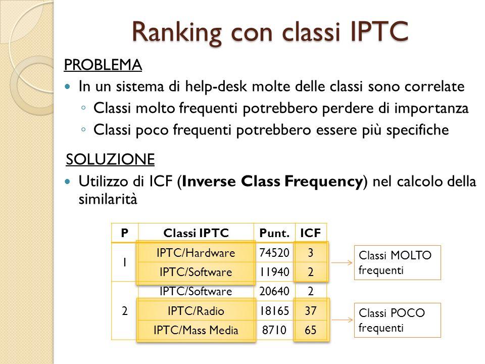 Ranking con classi IPTC PROBLEMA In un sistema di help-desk molte delle classi sono correlate ◦ Classi molto frequenti potrebbero perdere di importanza ◦ Classi poco frequenti potrebbero essere più specifiche SOLUZIONE Utilizzo di ICF (Inverse Class Frequency) nel calcolo della similarità Classi MOLTO frequenti Classi POCO frequenti PClassi IPTCPunt.ICF 1 IPTC/Hardware745203 IPTC/Software119402 2 IPTC/Software206402 IPTC/Radio1816537 IPTC/Mass Media871065