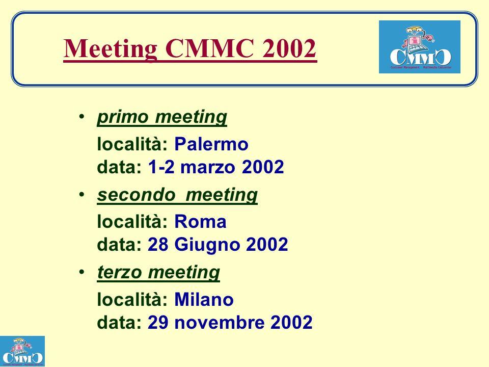 Meeting CMMC 2002 primo meeting località: Palermo data: 1-2 marzo 2002 secondo meeting località: Roma data: 28 Giugno 2002 terzo meeting località: Milano data: 29 novembre 2002