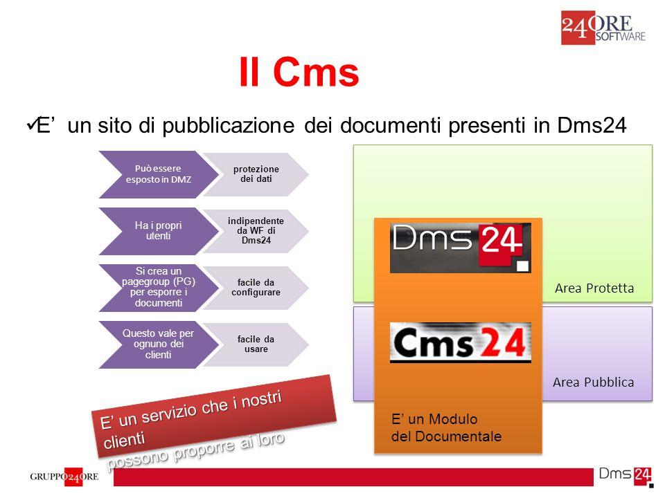 Dms24 : Modulo Cms Release 2.1.0