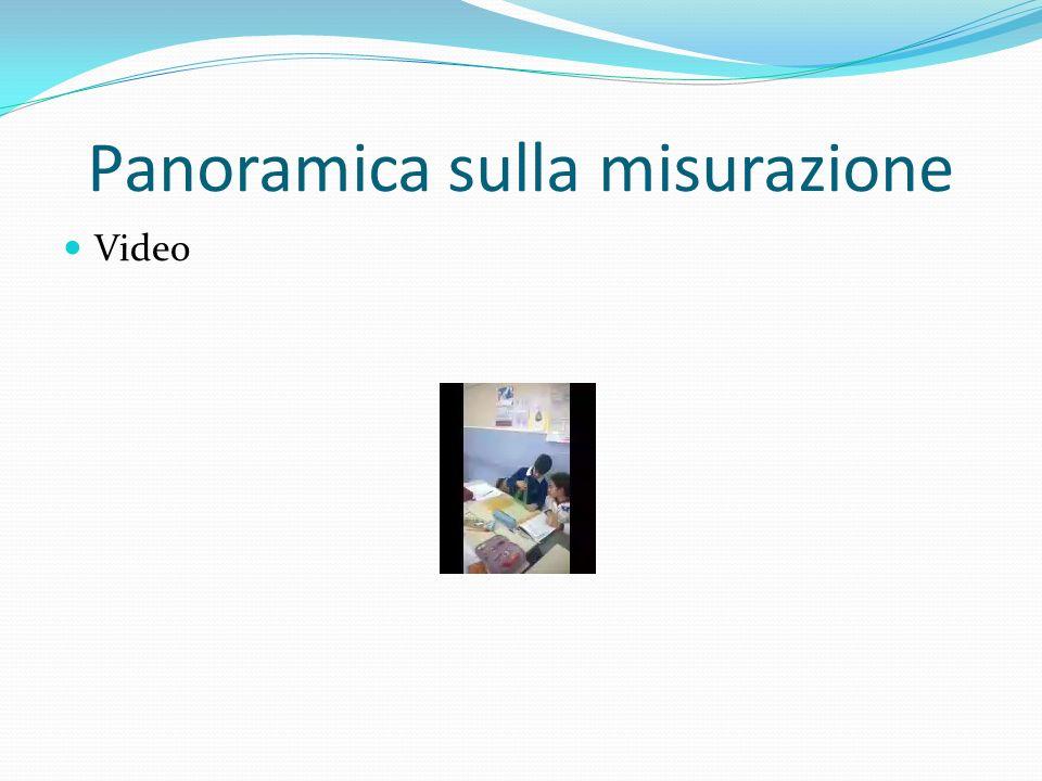 Panoramica sulla misurazione Video