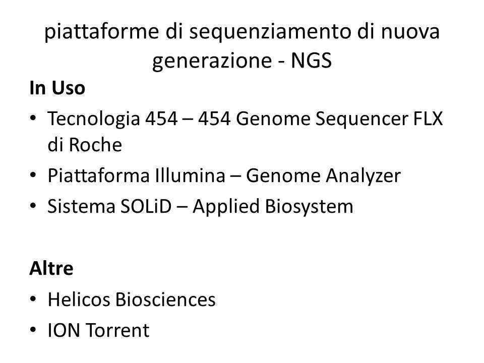 piattaforme di sequenziamento di nuova generazione - NGS In Uso Tecnologia 454 – 454 Genome Sequencer FLX di Roche Piattaforma Illumina – Genome Analy