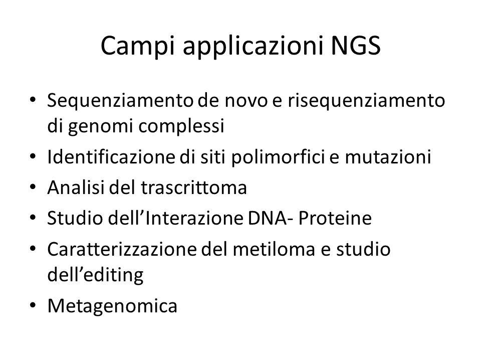 Campi applicazioni NGS Sequenziamento de novo e risequenziamento di genomi complessi Identificazione di siti polimorfici e mutazioni Analisi del trasc
