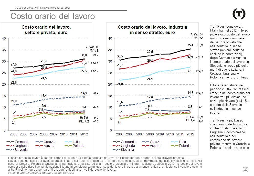 Costi per produrre in Italia e altri Paesi europei Costo orario del lavoro IL costo orario del lavoro è definito come il quoziente tra il totale del costo del lavoro e il corrispondente numero di ore di lavoro prestate.