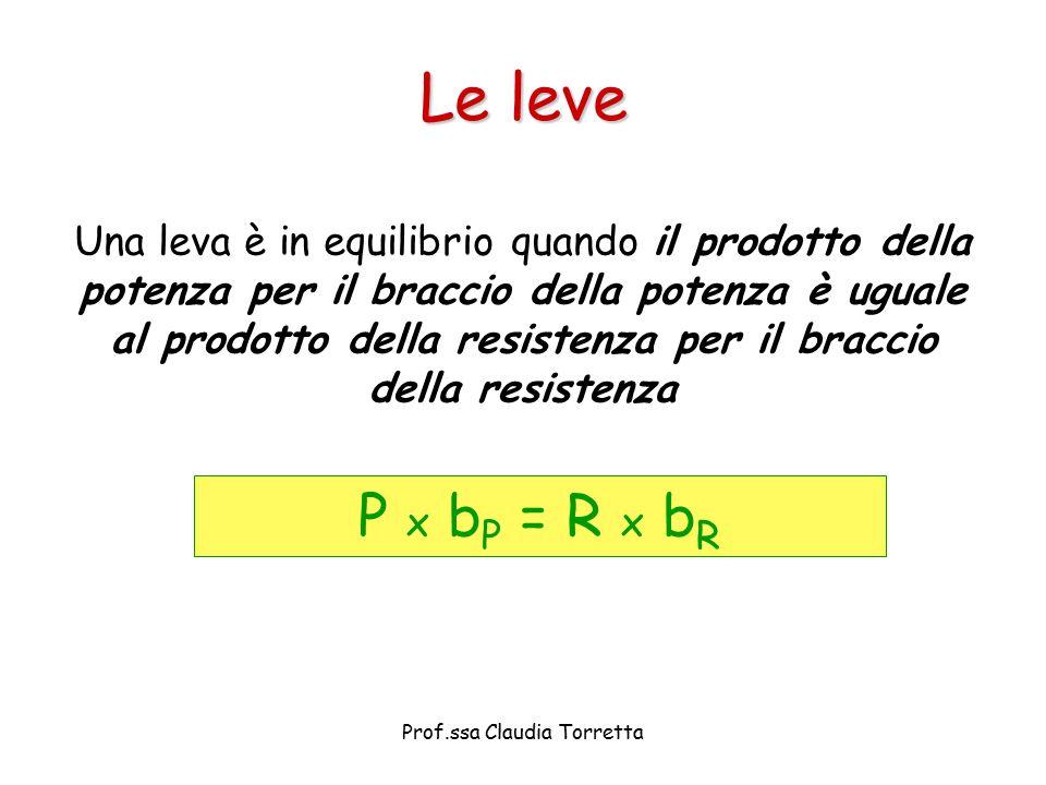 Le leve Una leva è in equilibrio quando il prodotto della potenza per il braccio della potenza è uguale al prodotto della resistenza per il braccio de
