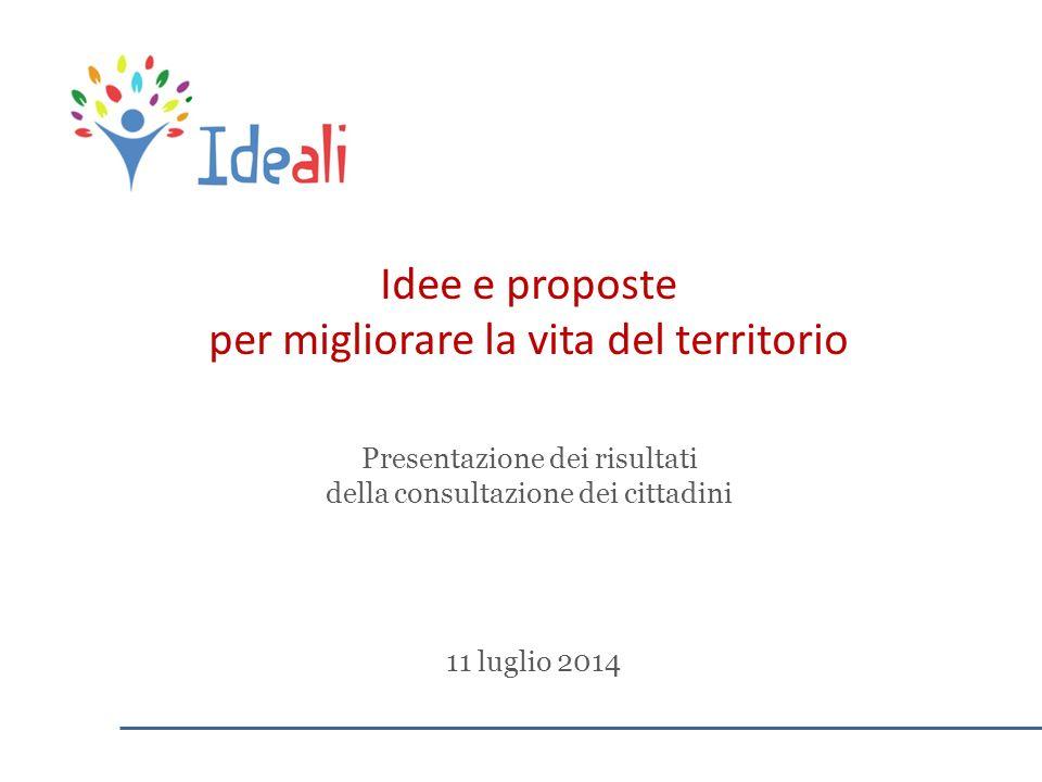 Idee e proposte per migliorare la vita del territorio 11 luglio 2014 Presentazione dei risultati della consultazione dei cittadini