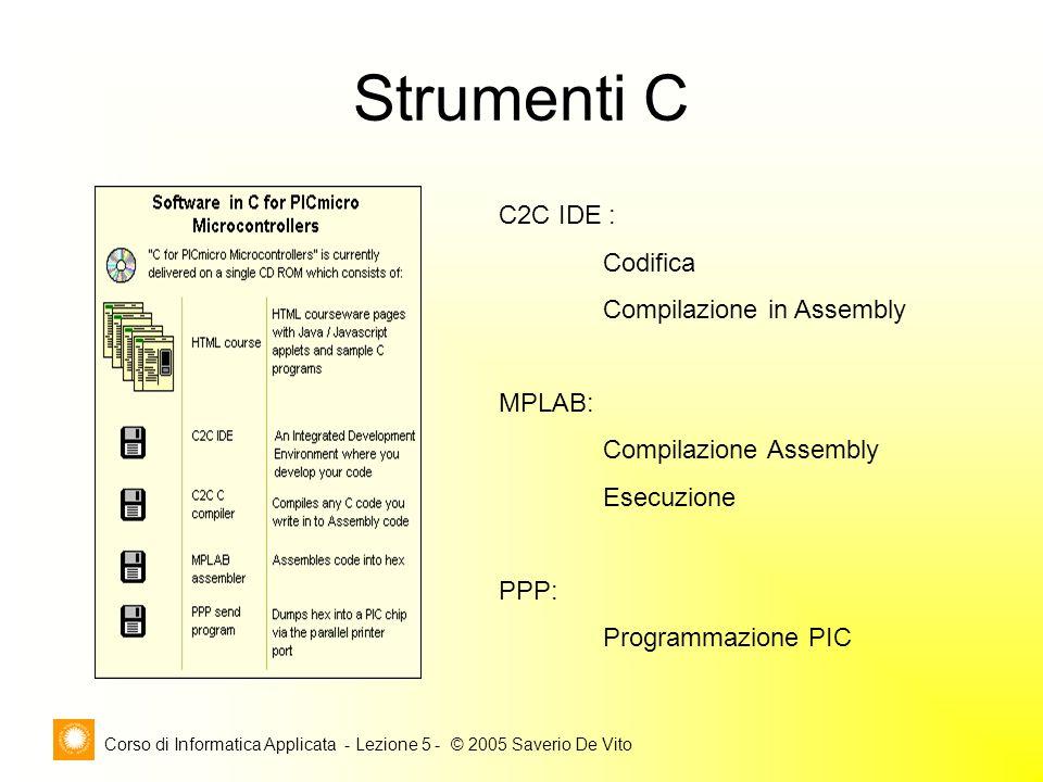 Corso di Informatica Applicata - Lezione 5 - © 2005 Saverio De Vito Strumenti C C2C IDE : Codifica Compilazione in Assembly MPLAB: Compilazione Assembly Esecuzione PPP: Programmazione PIC