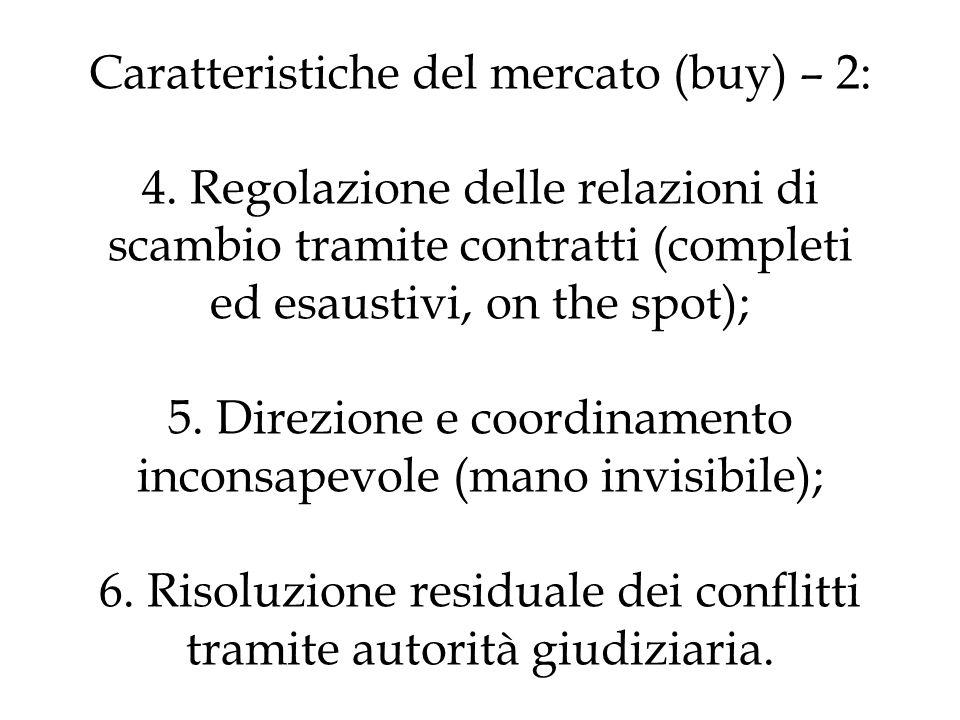 Caratteristiche del mercato (buy) – 2: 4.