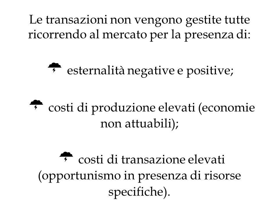 Le transazioni non vengono gestite tutte ricorrendo al mercato per la presenza di:  esternalità negative e positive;  costi di produzione elevati (economie non attuabili);  costi di transazione elevati (opportunismo in presenza di risorse specifiche).