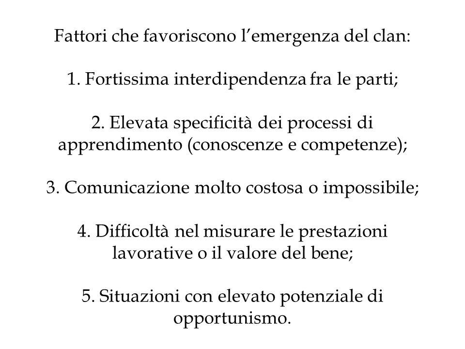 Fattori che favoriscono l'emergenza del clan: 1. Fortissima interdipendenza fra le parti; 2.