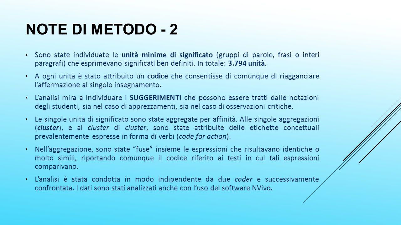 NOTE DI METODO - 2 Sono state individuate le unità minime di significato (gruppi di parole, frasi o interi paragrafi) che esprimevano significati ben definiti.