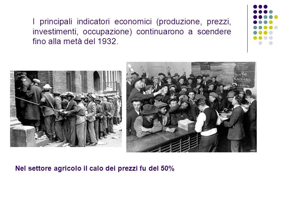 I principali indicatori economici (produzione, prezzi, investimenti, occupazione) continuarono a scendere fino alla metà del 1932. Nel settore agricol