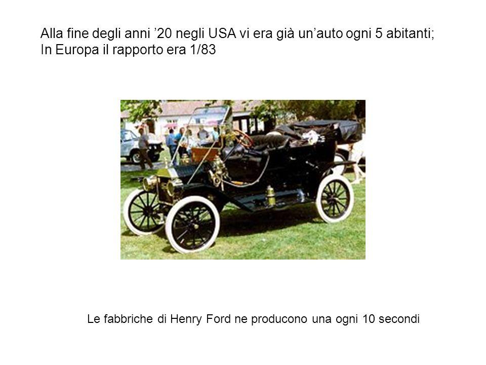 Alla fine degli anni '20 negli USA vi era già un'auto ogni 5 abitanti; In Europa il rapporto era 1/83 Le fabbriche di Henry Ford ne producono una ogni