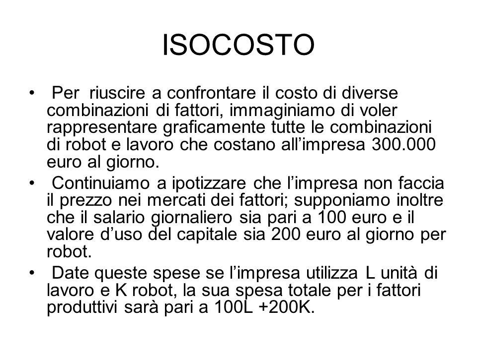 ISOCOSTO Per riuscire a confrontare il costo di diverse combinazioni di fattori, immaginiamo di voler rappresentare graficamente tutte le combinazioni di robot e lavoro che costano all'impresa 300.000 euro al giorno.
