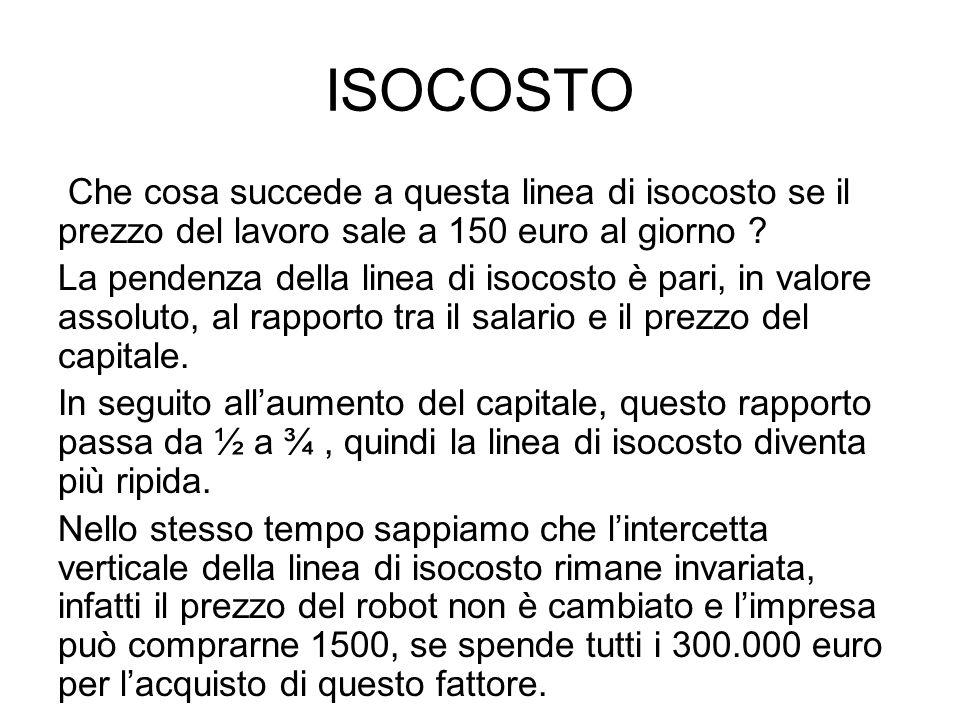 ISOCOSTO Che cosa succede a questa linea di isocosto se il prezzo del lavoro sale a 150 euro al giorno .