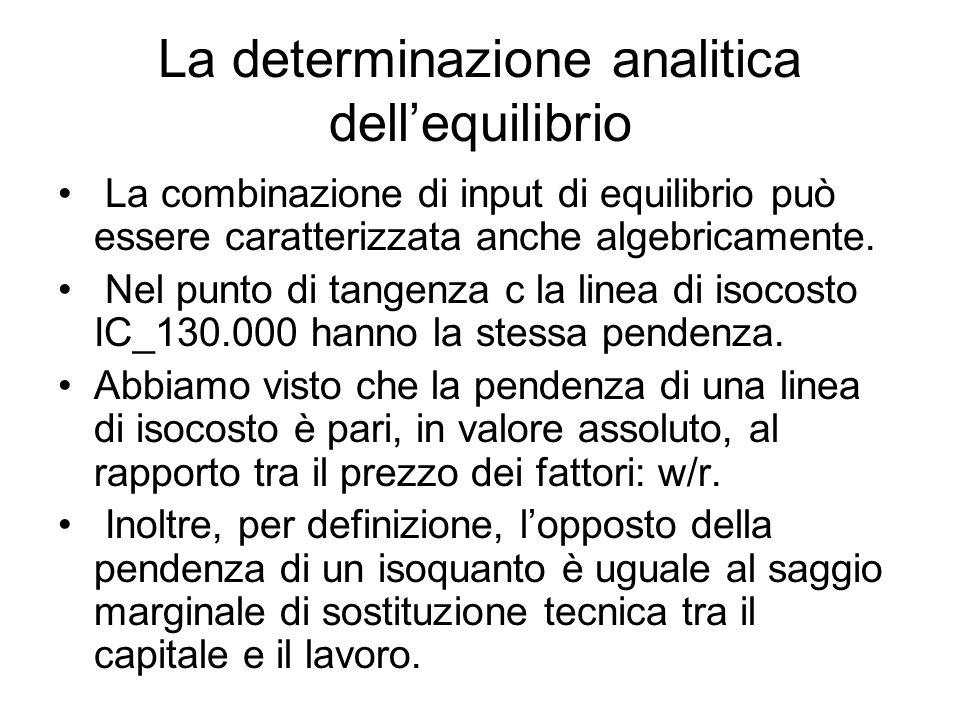 La determinazione analitica dell'equilibrio La combinazione di input di equilibrio può essere caratterizzata anche algebricamente.