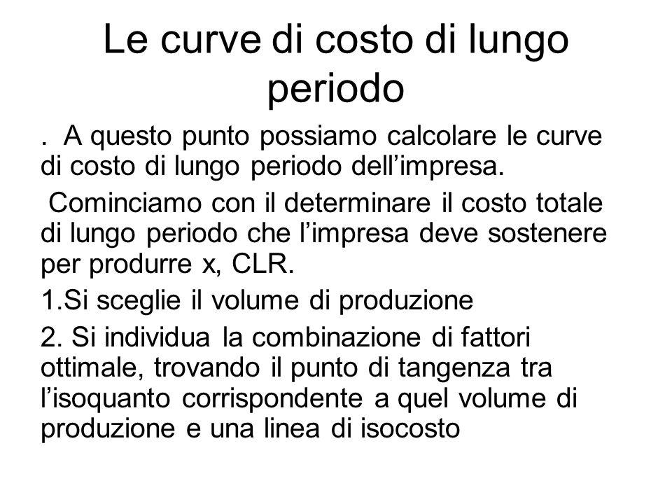 Le curve di costo di lungo periodo. A questo punto possiamo calcolare le curve di costo di lungo periodo dell'impresa. Cominciamo con il determinare i